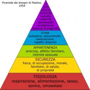piramide-bisogni-maslow-professioni-sanitarie