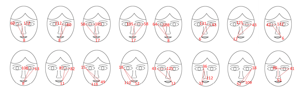 face point2